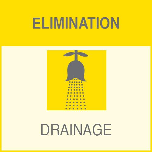Elimination - drainage
